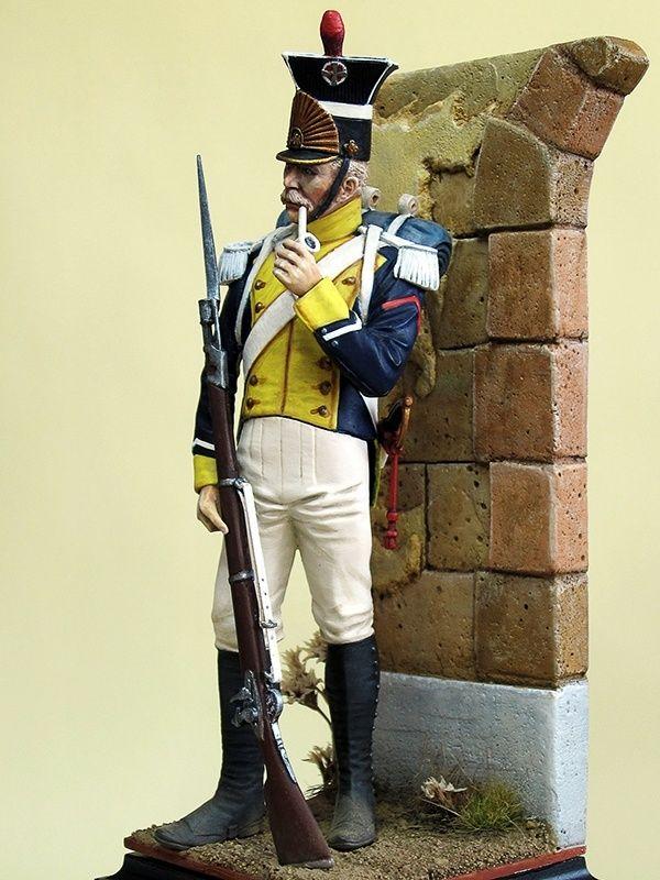 Grenadier Polish Vistula Legion By Volker Stumpf 183 Putty Amp Paint